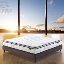 澳洲进口床垫价格表-浅谈施华白兰进口床垫制造工艺