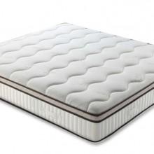 代理品牌床垫-施华白兰-如何挑选适合自己的床垫?