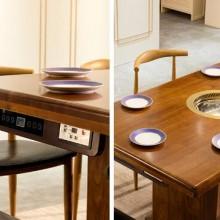 没有代理加盟费,韩博智能餐桌一线城市开家具店应该投资多少