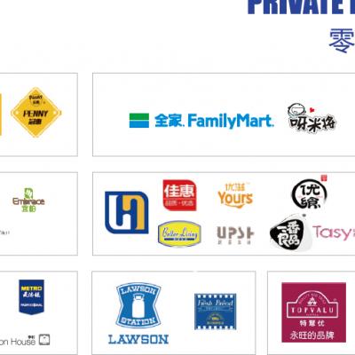 2019年全球零售自有品牌展-上海举办
