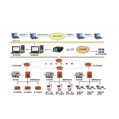 贵州铜仁KJ630矿用顶板动态监测系统